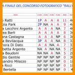 """Classifica finale """"Rally 2020"""""""